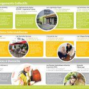 Plaquette structure des établissements pour Mutualité Retraite - Label Communication
