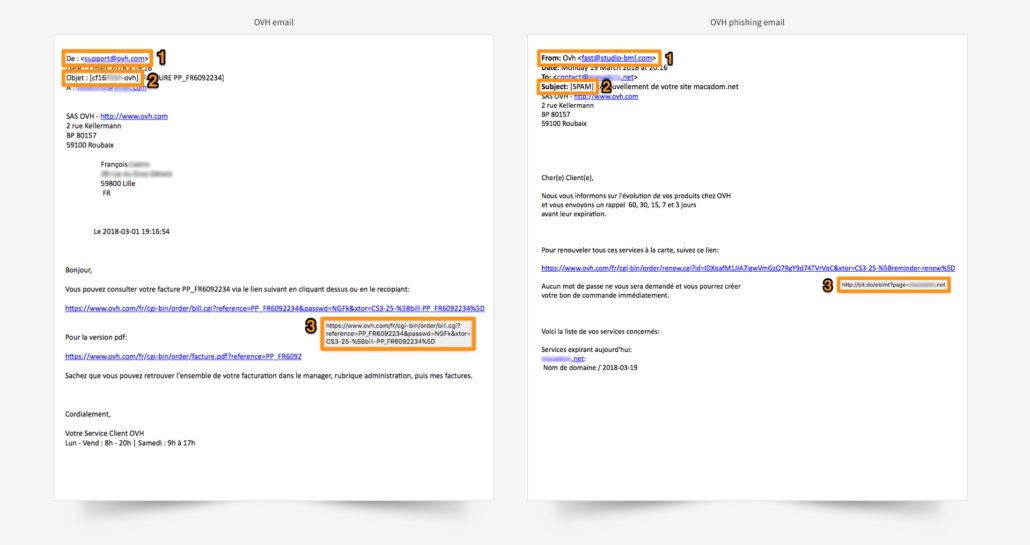 Reconnaître la différence entre un vrai email provenant d'OVH, et un email frauduleux